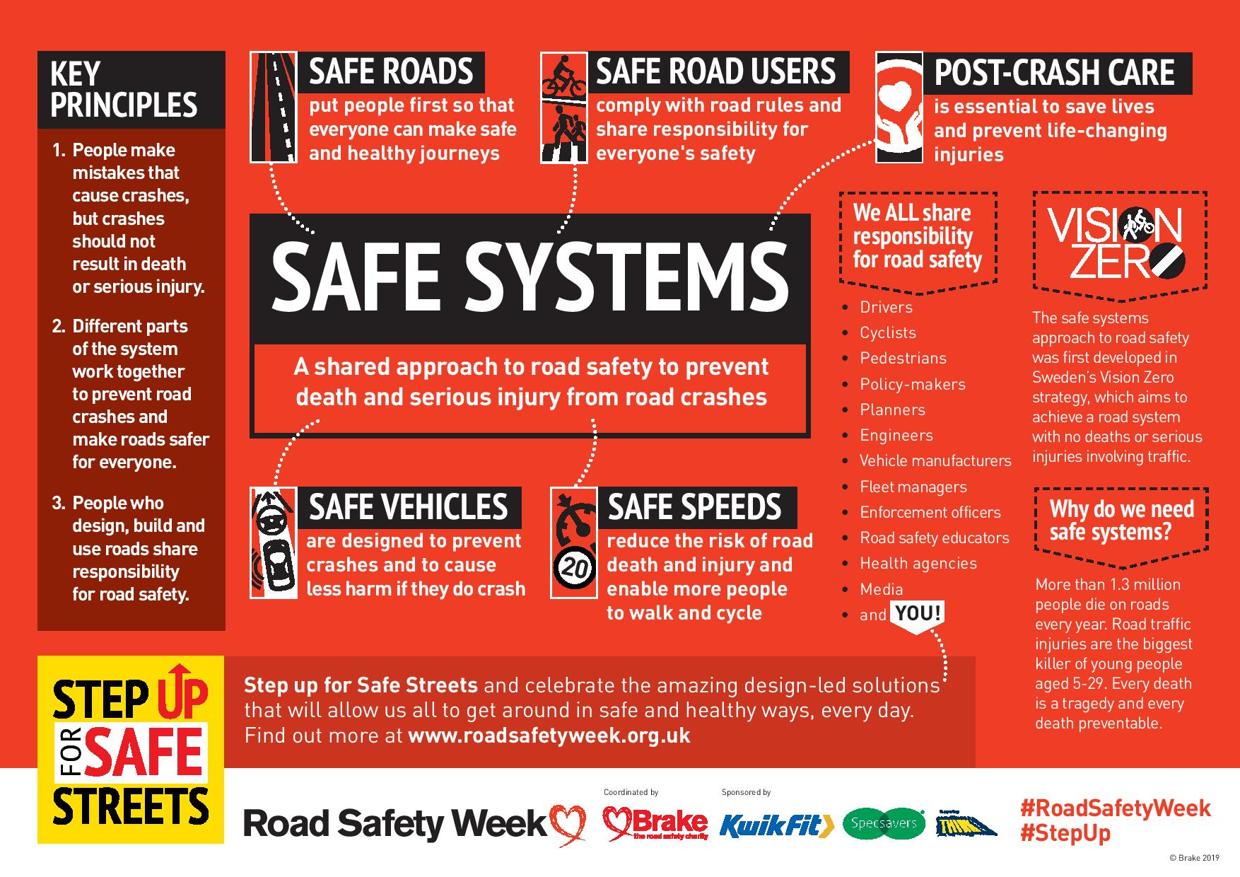 road safety week 2019 safe systems