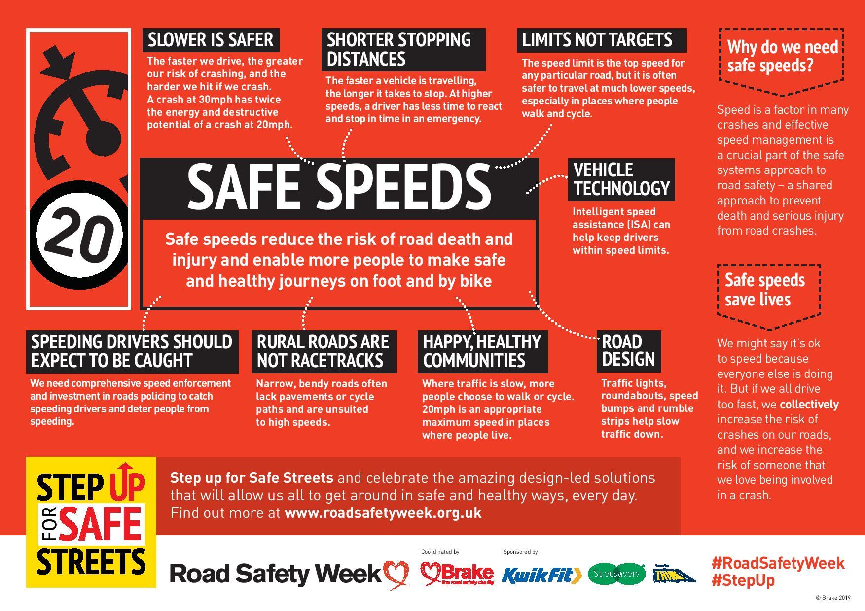 safe speeds